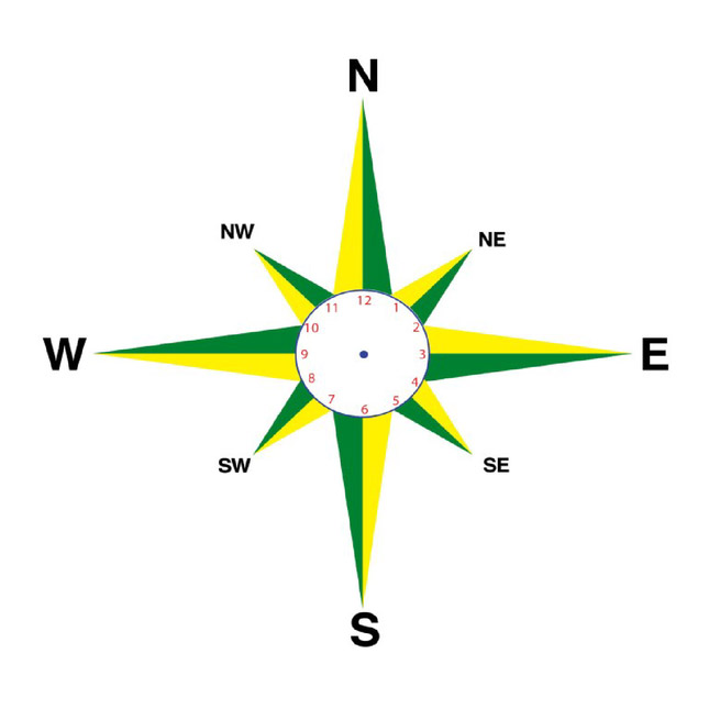Playscape Playgrounds 8 Point Compass and Clock playground markings