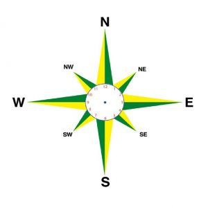 8 Point Compass and Clock